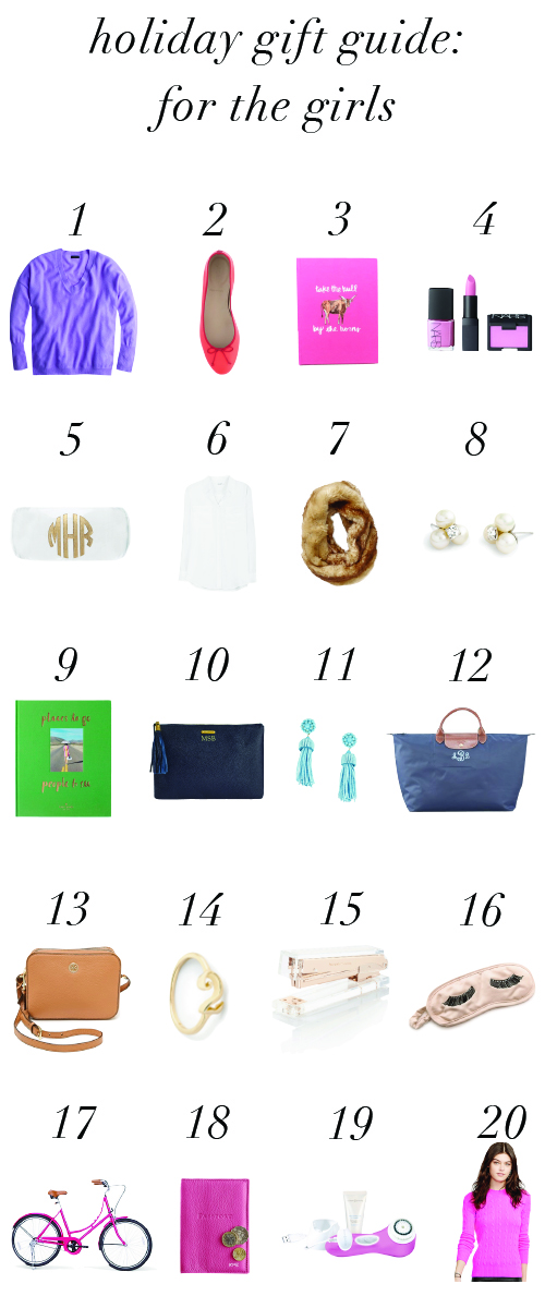 Christmas Gift Ideas For Twenty Something S