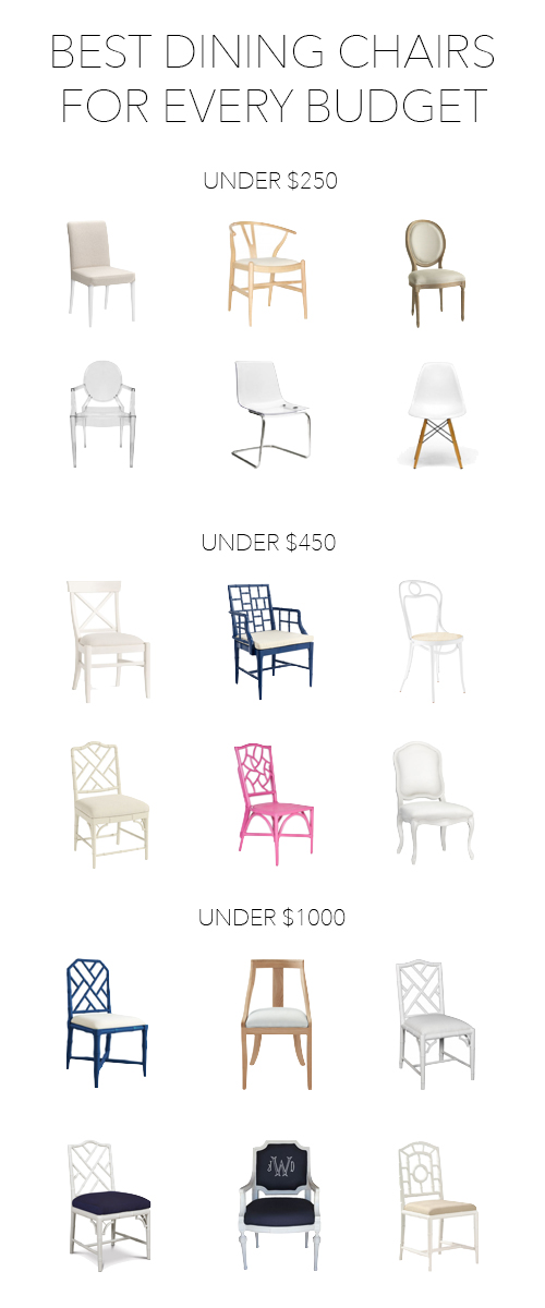 best dining chairs for every budget design darling