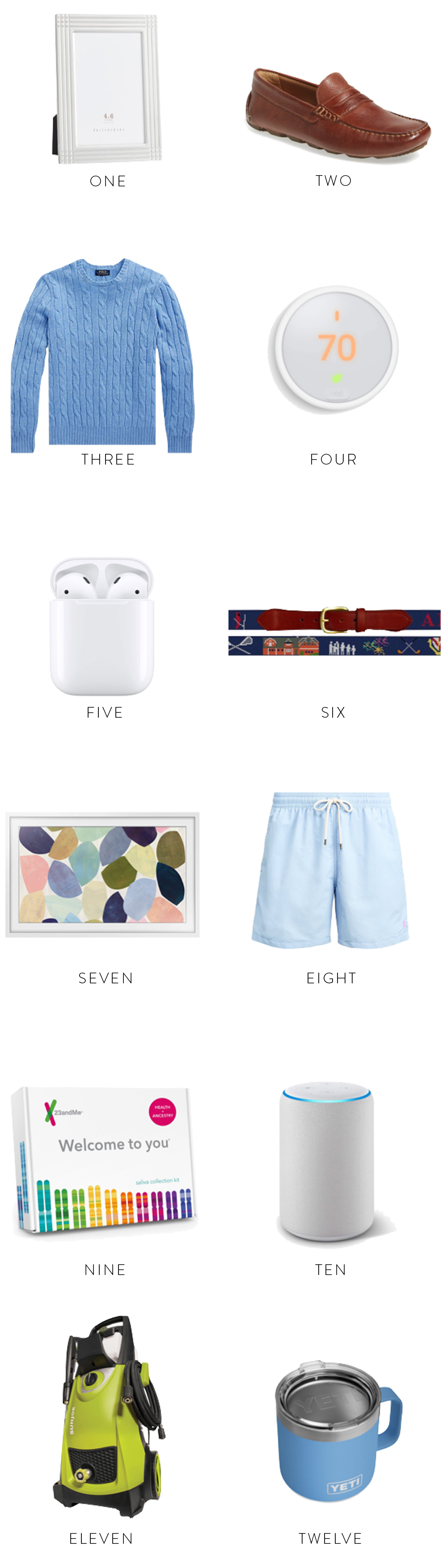 father's day gift ideas on design darling 2020
